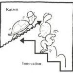 KAIZEN –metoda małych kroczków